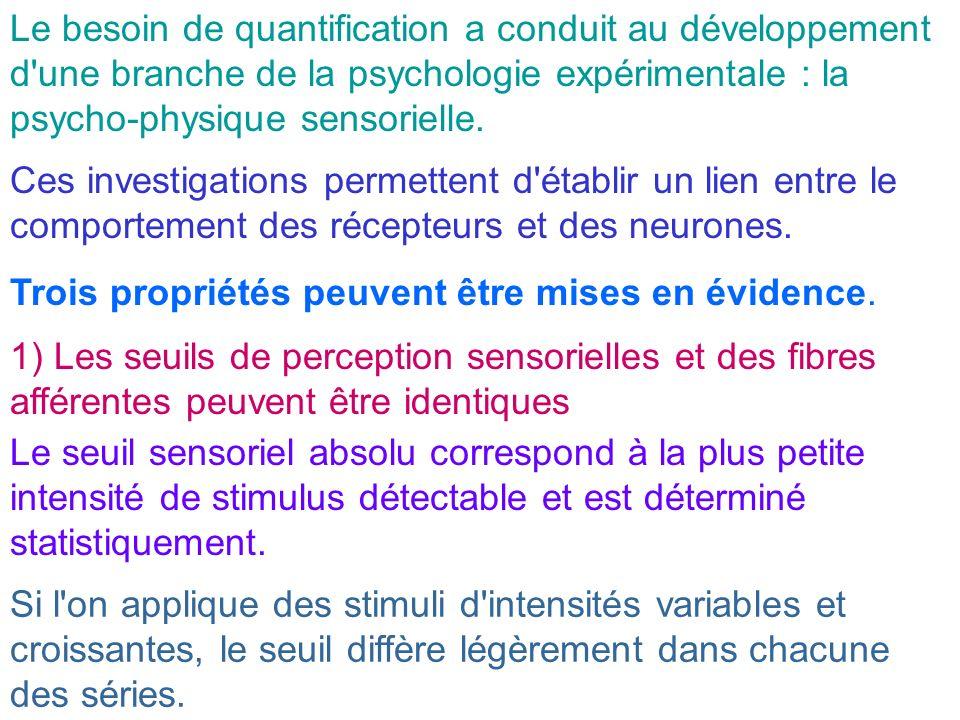 Le besoin de quantification a conduit au développement d'une branche de la psychologie expérimentale : la psycho-physique sensorielle. Ces investigati