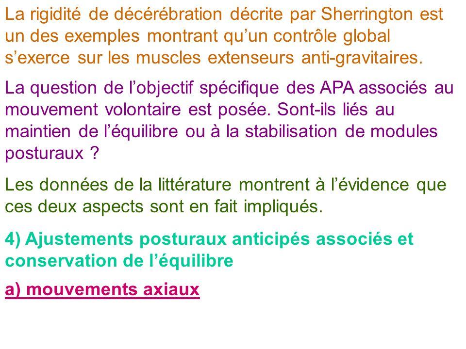 La question de lobjectif spécifique des APA associés au mouvement volontaire est posée. Sont-ils liés au maintien de léquilibre ou à la stabilisation