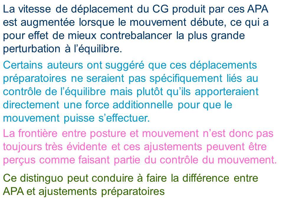 La vitesse de déplacement du CG produit par ces APA est augmentée lorsque le mouvement débute, ce qui a pour effet de mieux contrebalancer la plus gra