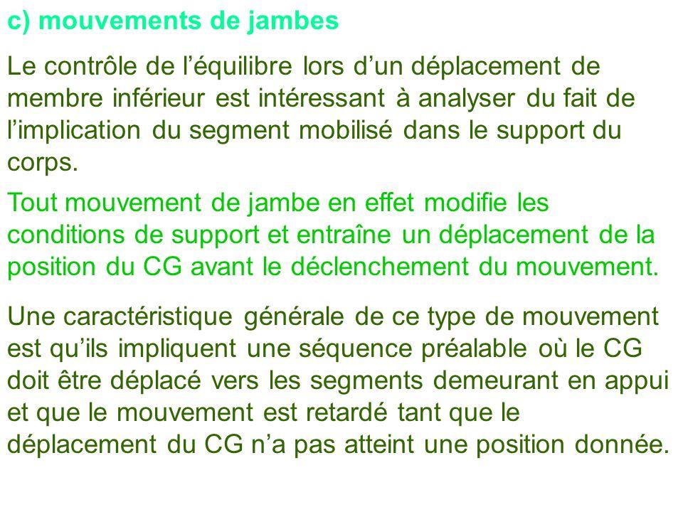c) mouvements de jambes Le contrôle de léquilibre lors dun déplacement de membre inférieur est intéressant à analyser du fait de limplication du segme