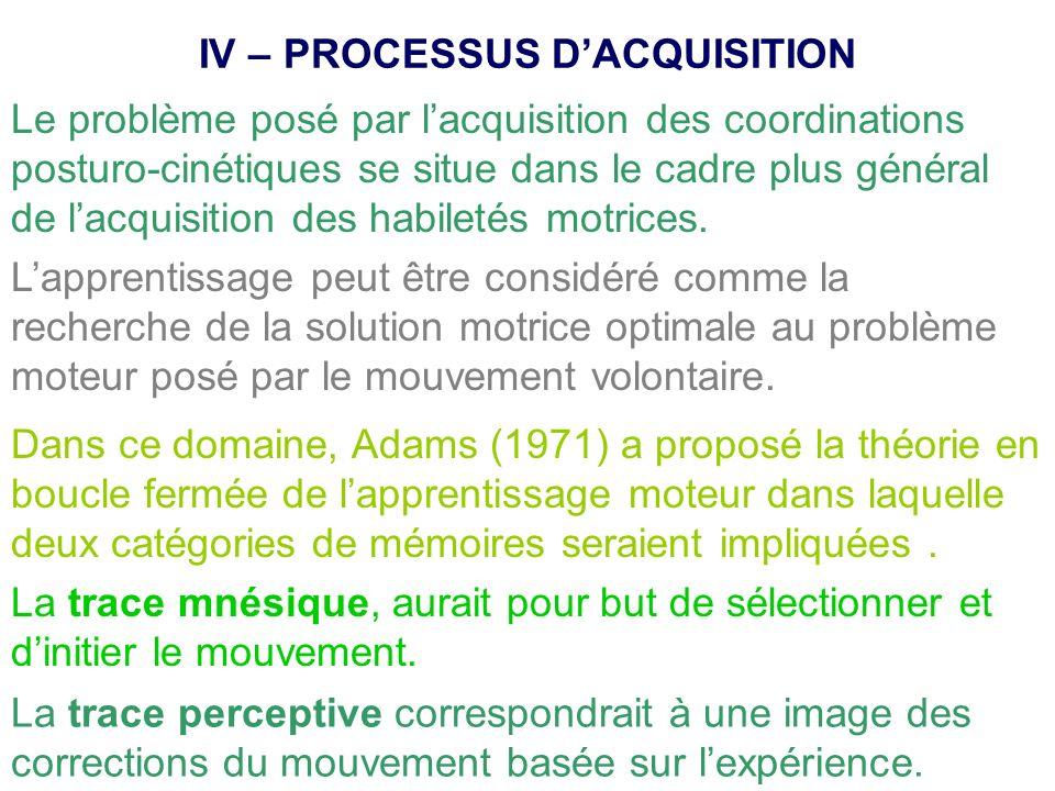 Le problème posé par lacquisition des coordinations posturo-cinétiques se situe dans le cadre plus général de lacquisition des habiletés motrices. Lap