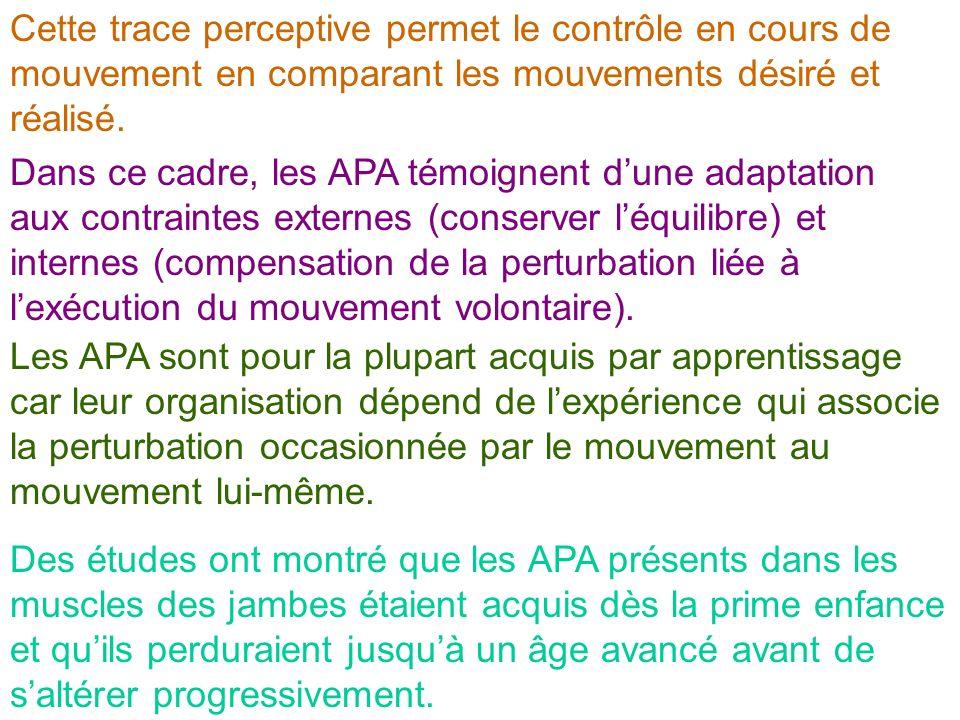 Dans ce cadre, les APA témoignent dune adaptation aux contraintes externes (conserver léquilibre) et internes (compensation de la perturbation liée à