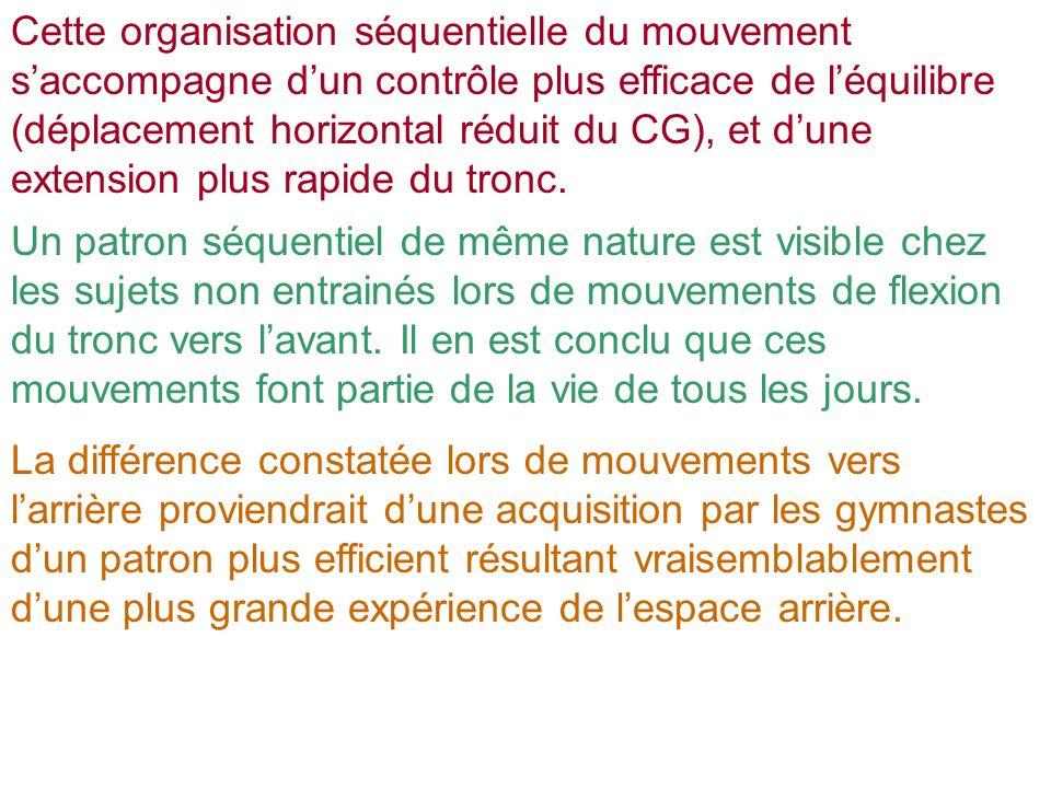 La différence constatée lors de mouvements vers larrière proviendrait dune acquisition par les gymnastes dun patron plus efficient résultant vraisembl