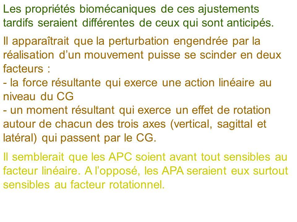 b) mouvements du bras La fonction des APA dans cette tâche serait de stabiliser la position du CG.
