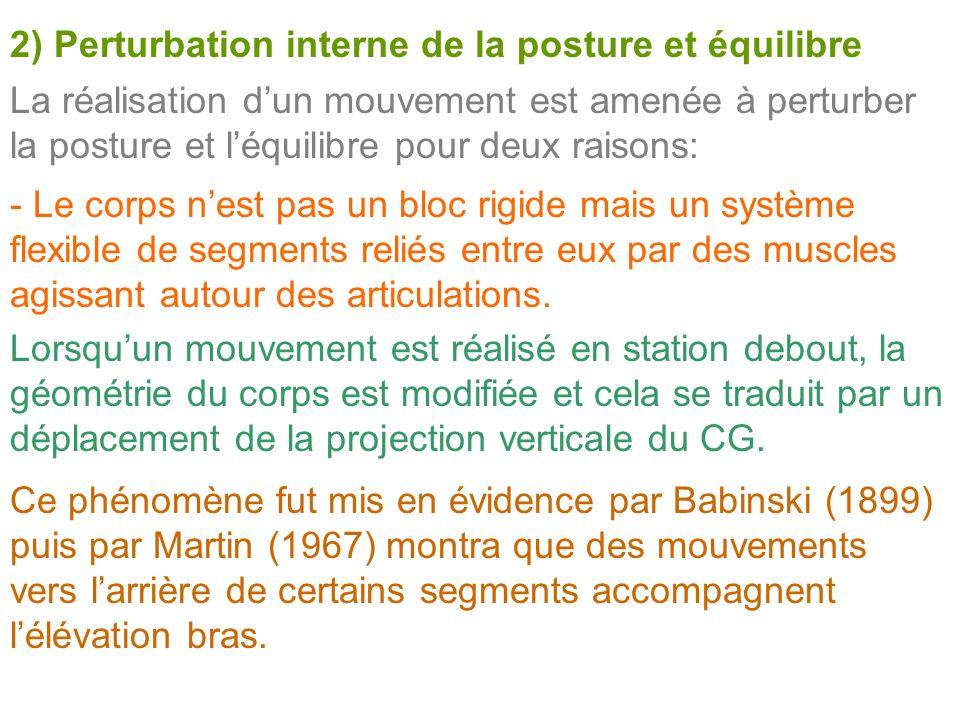 2) Perturbation interne de la posture et équilibre La réalisation dun mouvement est amenée à perturber la posture et léquilibre pour deux raisons: - L
