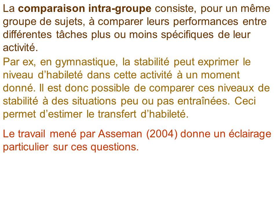 La comparaison intra-groupe consiste, pour un même groupe de sujets, à comparer leurs performances entre différentes tâches plus ou moins spécifiques