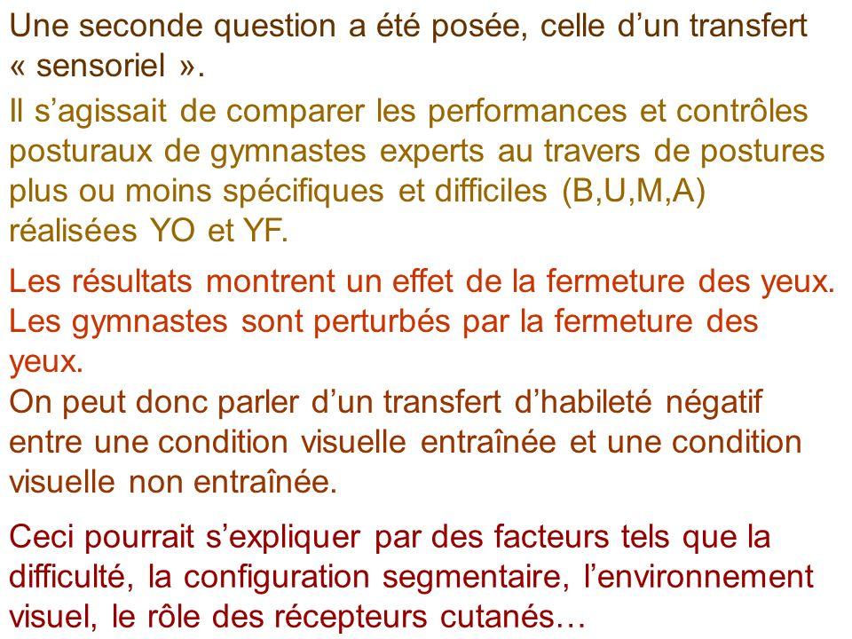 Une seconde question a été posée, celle dun transfert « sensoriel ». Il sagissait de comparer les performances et contrôles posturaux de gymnastes exp