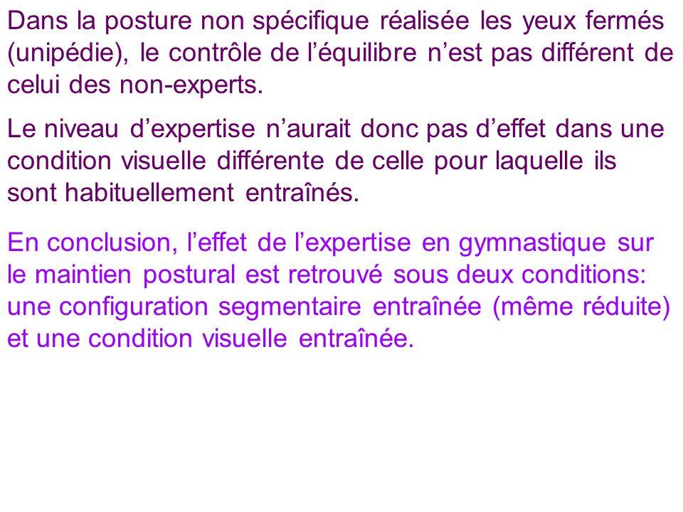 Dans la posture non spécifique réalisée les yeux fermés (unipédie), le contrôle de léquilibre nest pas différent de celui des non-experts. Le niveau d
