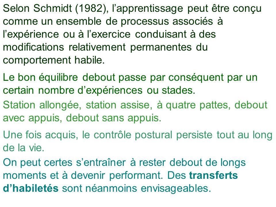 Selon Schmidt (1982), lapprentissage peut être conçu comme un ensemble de processus associés à lexpérience ou à lexercice conduisant à des modificatio