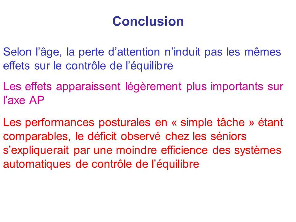 Selon lâge, la perte dattention ninduit pas les mêmes effets sur le contrôle de léquilibre Les effets apparaissent légèrement plus importants sur laxe