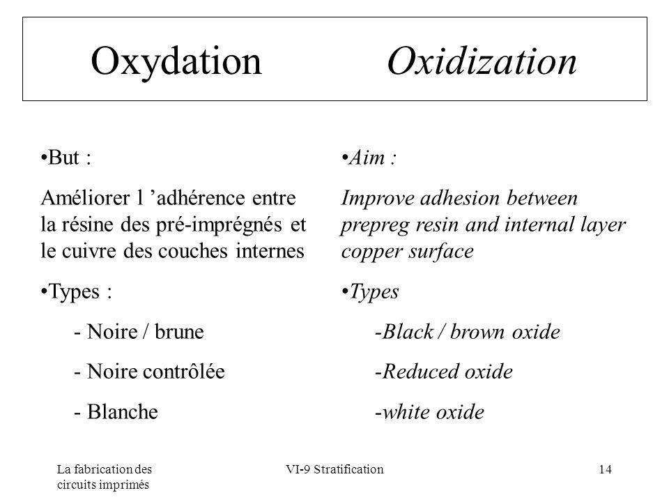La fabrication des circuits imprimés VI-9 Stratification14 Oxydation Oxidization But : Améliorer l adhérence entre la résine des pré-imprégnés et le c