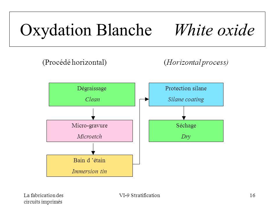 La fabrication des circuits imprimés VI-9 Stratification16 Oxydation Blanche White oxide Dégraissage Clean Protection silane Silane coating Bain d éta