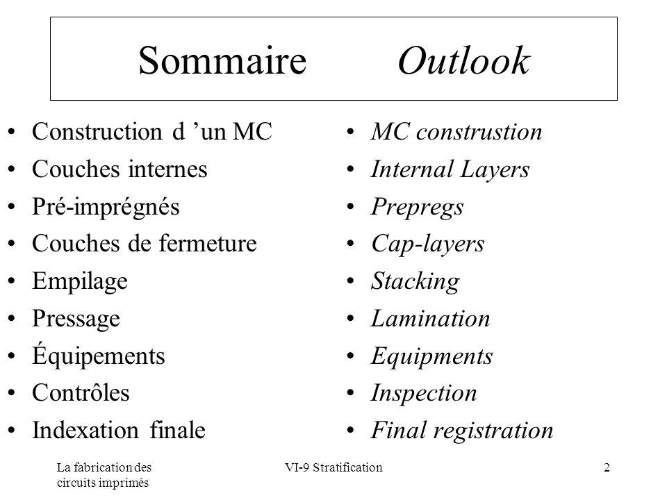 La fabrication des circuits imprimés VI-9 Stratification2 Sommaire Outlook Construction d un MC Couches internes Pré-imprégnés Couches de fermeture Em