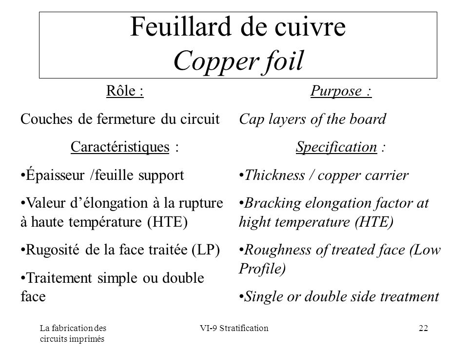 La fabrication des circuits imprimés VI-9 Stratification22 Rôle : Couches de fermeture du circuit Caractéristiques : Épaisseur /feuille support Valeur délongation à la rupture à haute température (HTE) Rugosité de la face traitée (LP) Traitement simple ou double face Purpose : Cap layers of the board Specification : Thickness / copper carrier Bracking elongation factor at hight temperature (HTE) Roughness of treated face (Low Profile) Single or double side treatment Feuillard de cuivre Copper foil