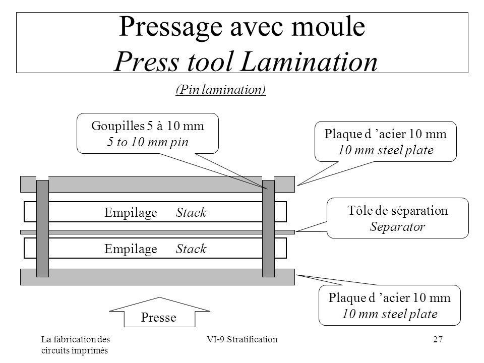 La fabrication des circuits imprimés VI-9 Stratification27 Empilage Stack Pressage avec moule Press tool Lamination Empilage Stack Plaque d acier 10 m