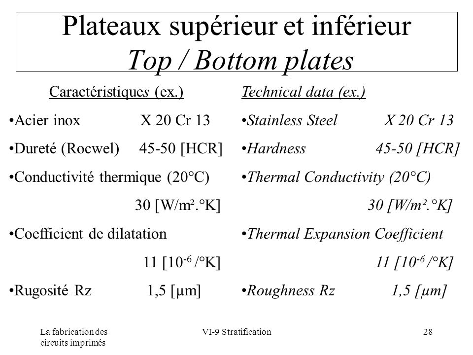 La fabrication des circuits imprimés VI-9 Stratification28 Plateaux supérieur et inférieur Top / Bottom plates Caractéristiques (ex.) Acier inox X 20