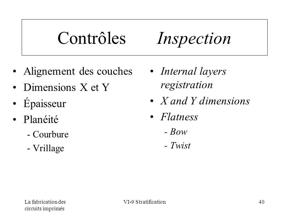 La fabrication des circuits imprimés VI-9 Stratification40 Contrôles Inspection Alignement des couches Dimensions X et Y Épaisseur Planéité - Courbure