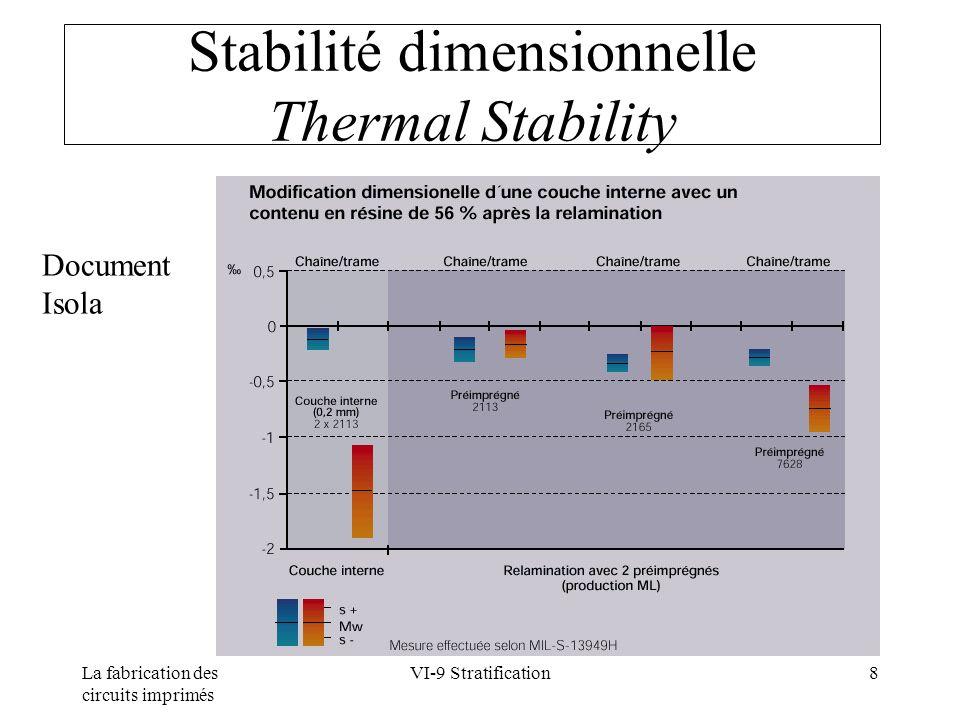 La fabrication des circuits imprimés VI-9 Stratification9 Stabilité dimensionnelle Thermal Stability Document Isola