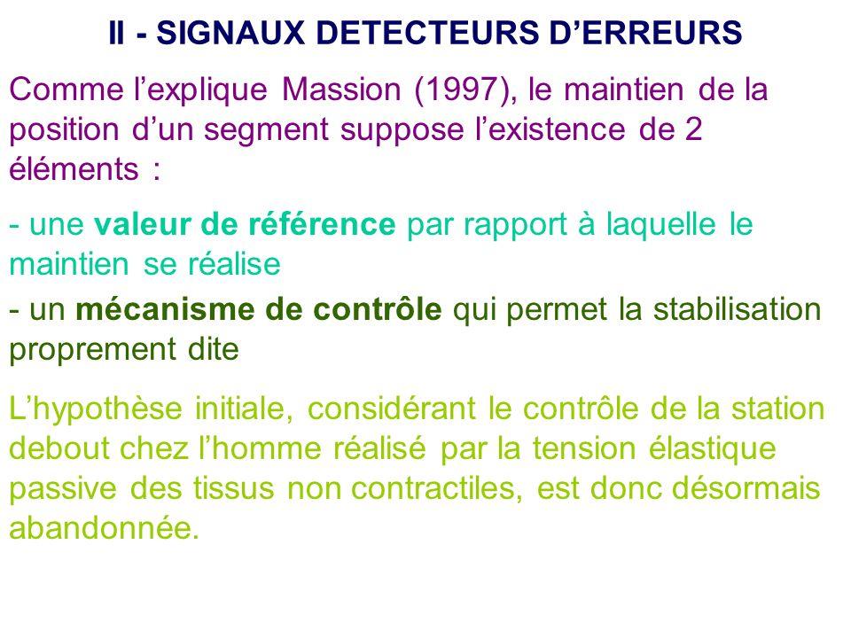 II - SIGNAUX DETECTEURS DERREURS Comme lexplique Massion (1997), le maintien de la position dun segment suppose lexistence de 2 éléments : - une valeu