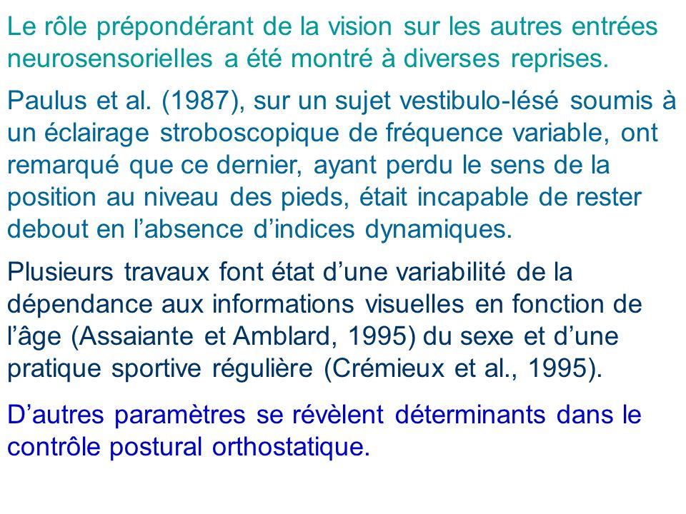 Le rôle prépondérant de la vision sur les autres entrées neurosensorielles a été montré à diverses reprises. Paulus et al. (1987), sur un sujet vestib