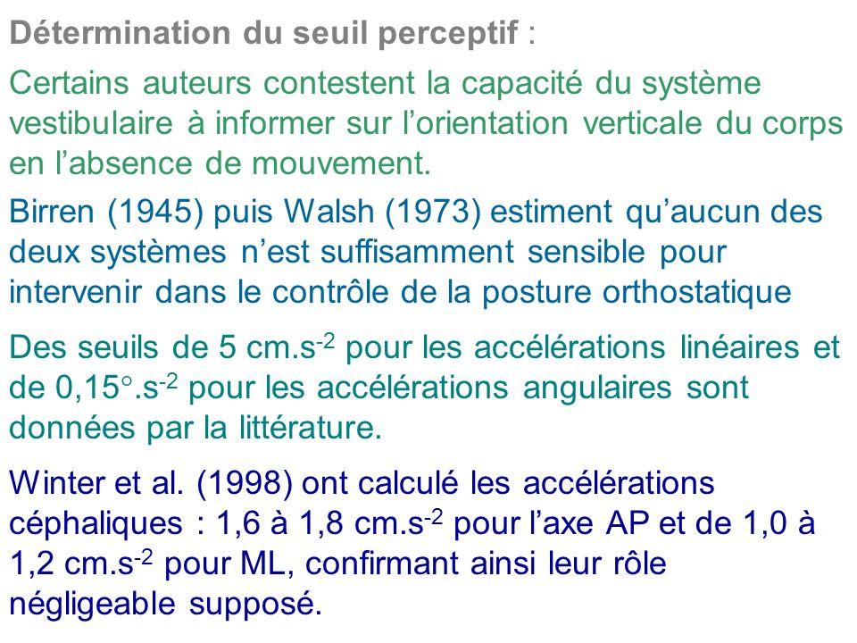 Détermination du seuil perceptif : Certains auteurs contestent la capacité du système vestibulaire à informer sur lorientation verticale du corps en l