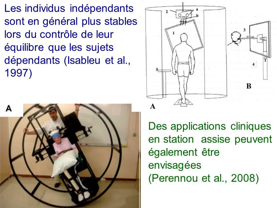 Les individus indépendants sont en général plus stables lors du contrôle de leur équilibre que les sujets dépendants (Isableu et al., 1997) Des applic