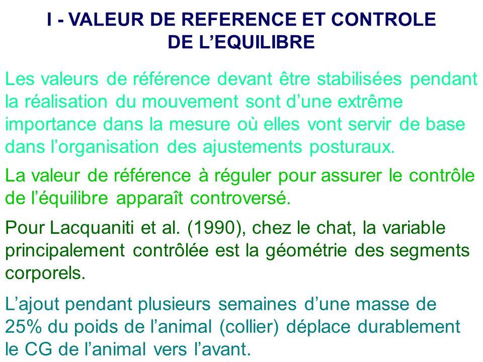Les valeurs de référence devant être stabilisées pendant la réalisation du mouvement sont dune extrême importance dans la mesure où elles vont servir