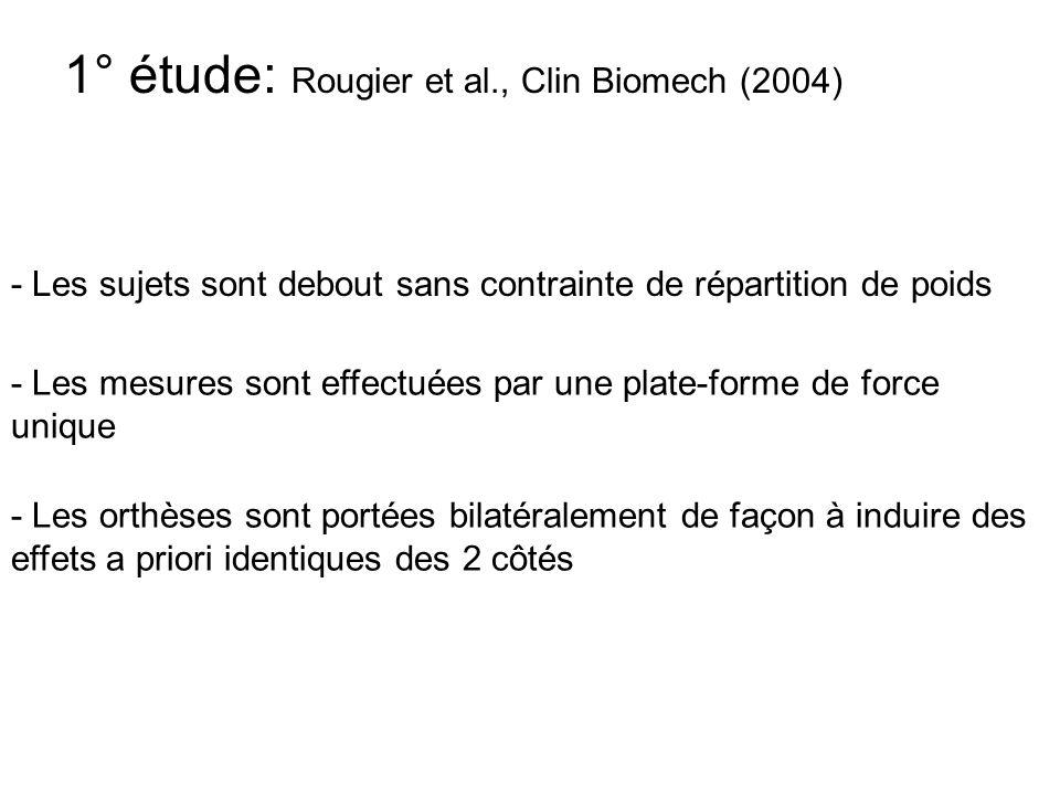 1° étude: Rougier et al., Clin Biomech (2004) - Les sujets sont debout sans contrainte de répartition de poids - Les mesures sont effectuées par une p