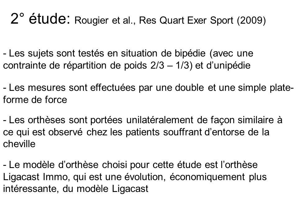 2° étude: Rougier et al., Res Quart Exer Sport (2009) - Les sujets sont testés en situation de bipédie (avec une contrainte de répartition de poids 2/