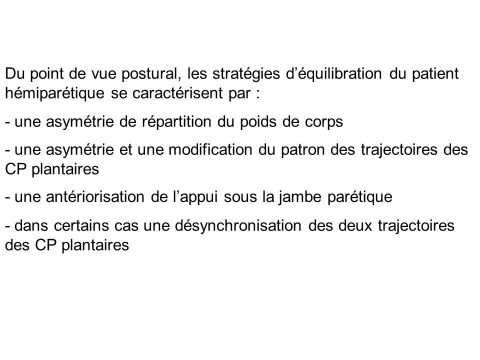 Du point de vue postural, les stratégies déquilibration du patient hémiparétique se caractérisent par : - une asymétrie de répartition du poids de cor