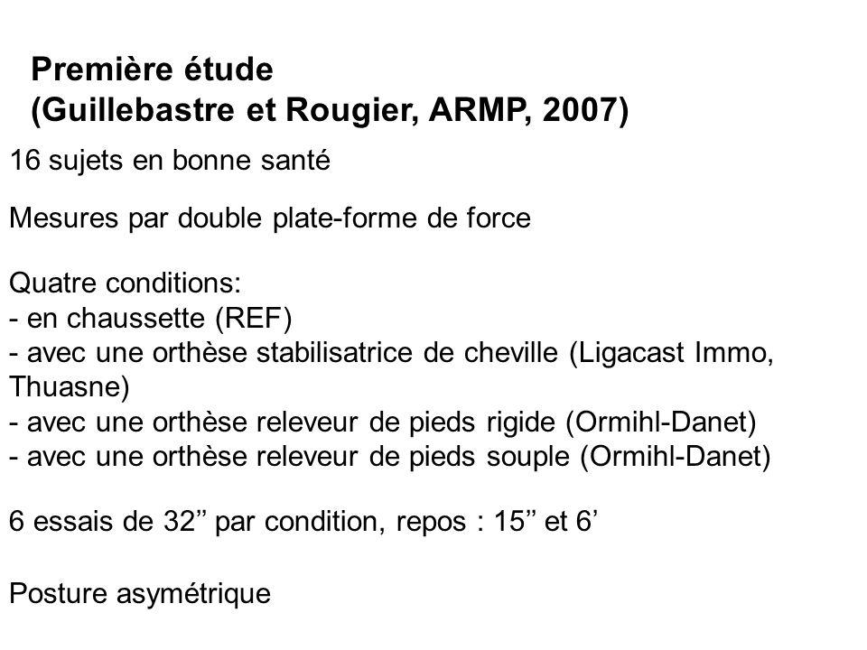 Première étude (Guillebastre et Rougier, ARMP, 2007) 16 sujets en bonne santé Mesures par double plate-forme de force Quatre conditions: - en chausset