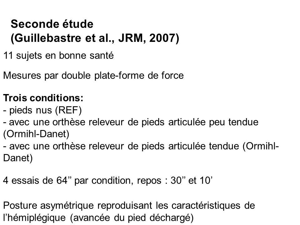 Seconde étude (Guillebastre et al., JRM, 2007) 11 sujets en bonne santé Mesures par double plate-forme de force Trois conditions: - pieds nus (REF) -