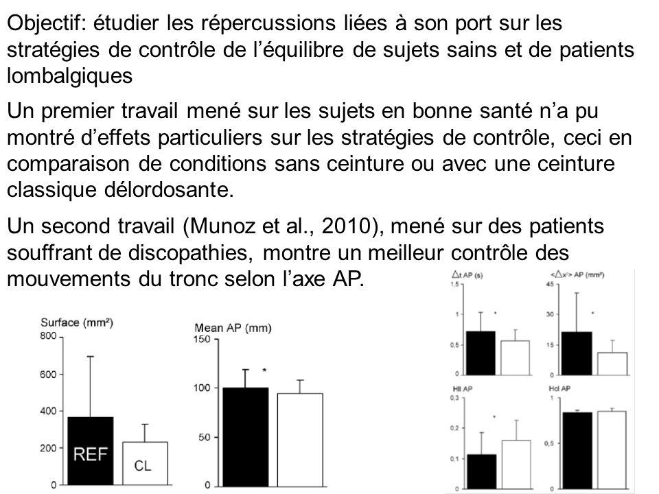 Objectif: étudier les répercussions liées à son port sur les stratégies de contrôle de léquilibre de sujets sains et de patients lombalgiques Un premi