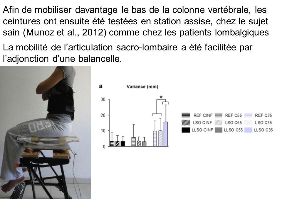 Afin de mobiliser davantage le bas de la colonne vertébrale, les ceintures ont ensuite été testées en station assise, chez le sujet sain (Munoz et al.