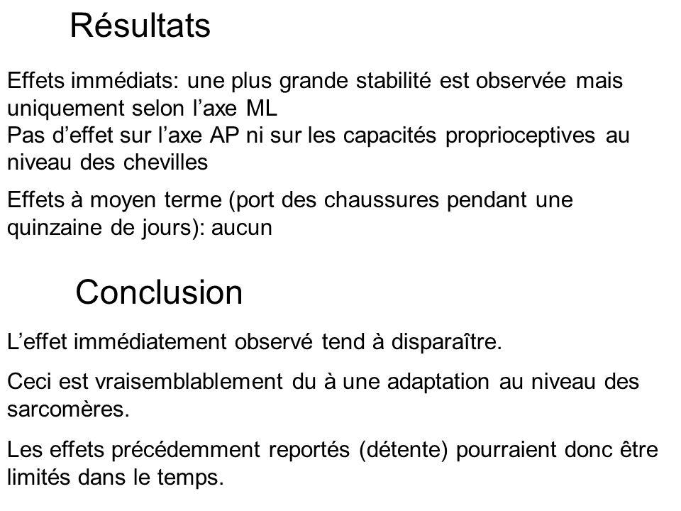 Effets immédiats: une plus grande stabilité est observée mais uniquement selon laxe ML Pas deffet sur laxe AP ni sur les capacités proprioceptives au