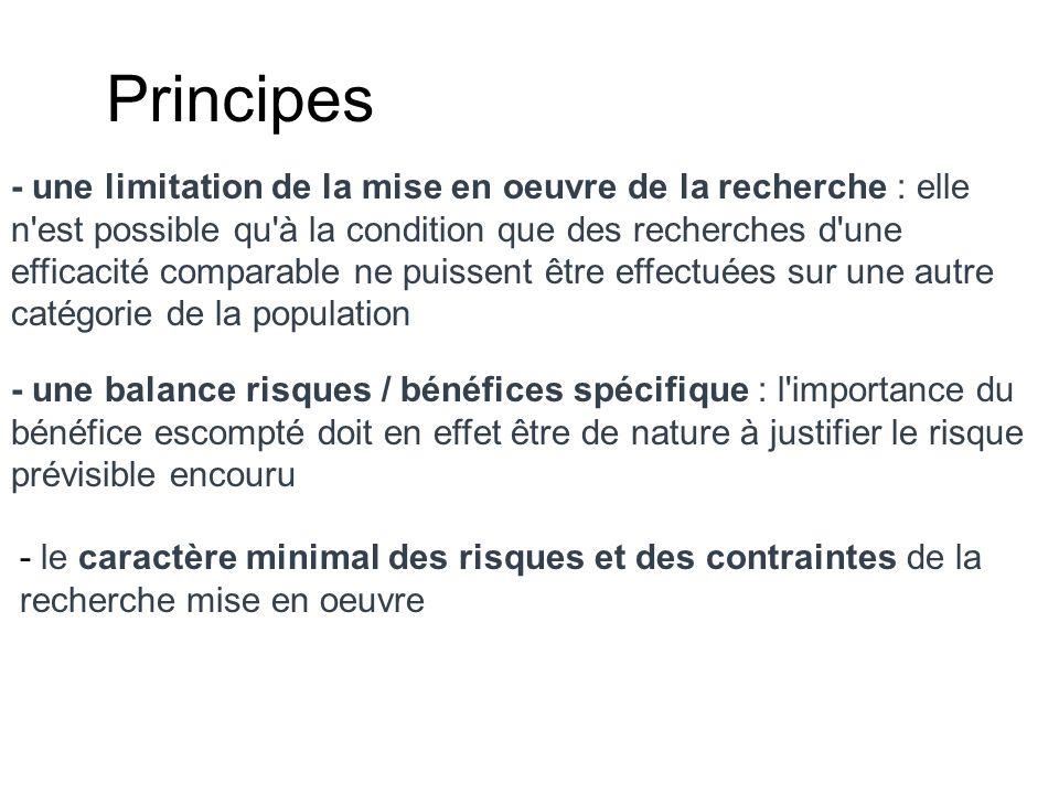 Principes - une limitation de la mise en oeuvre de la recherche : elle n'est possible qu'à la condition que des recherches d'une efficacité comparable