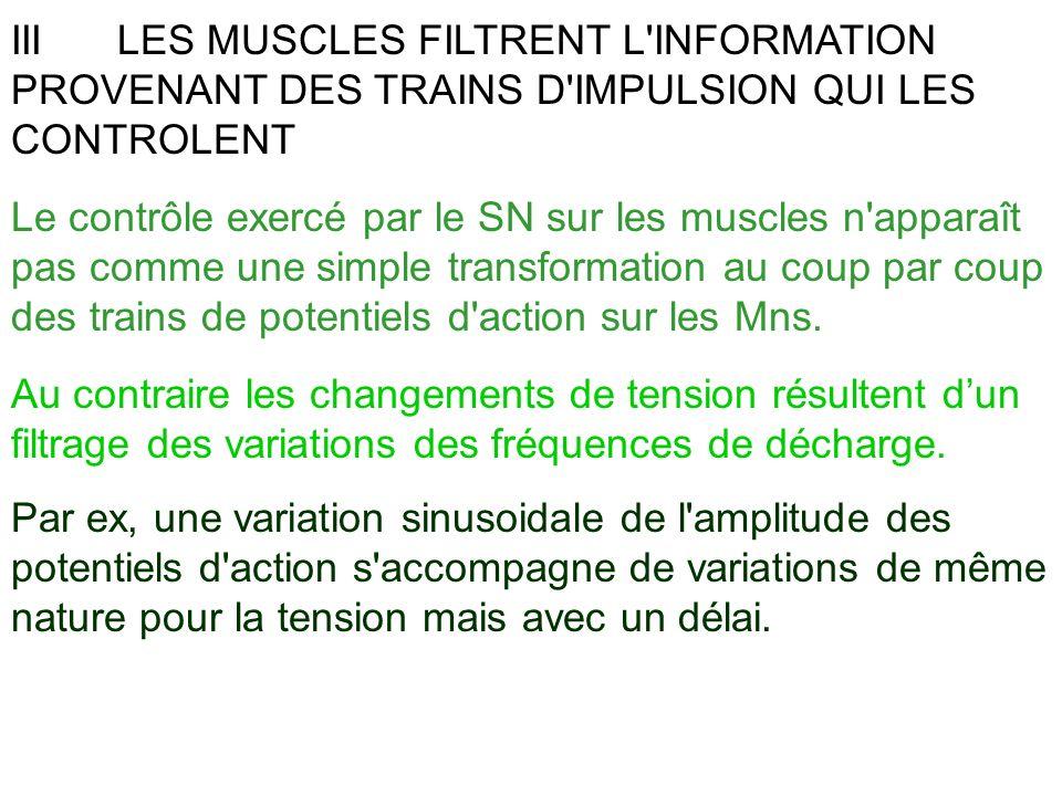 IIILES MUSCLES FILTRENT L'INFORMATION PROVENANT DES TRAINS D'IMPULSION QUI LES CONTROLENT Le contrôle exercé par le SN sur les muscles n'apparaît pas