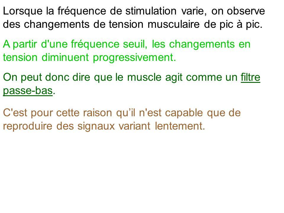 Lorsque la fréquence de stimulation varie, on observe des changements de tension musculaire de pic à pic. A partir d'une fréquence seuil, les changeme
