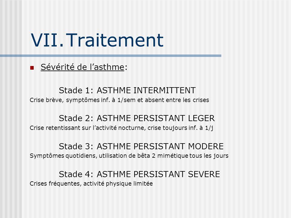 VII.Traitement Sévérité de lasthme: Stade 1: ASTHME INTERMITTENT Crise brève, symptômes inf.