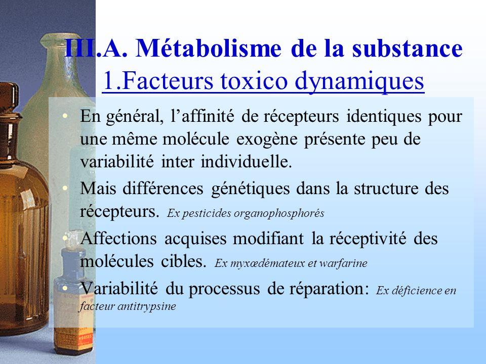 III.A. Métabolisme de la substance 1.Facteurs toxico dynamiques En général, laffinité de récepteurs identiques pour une même molécule exogène présente