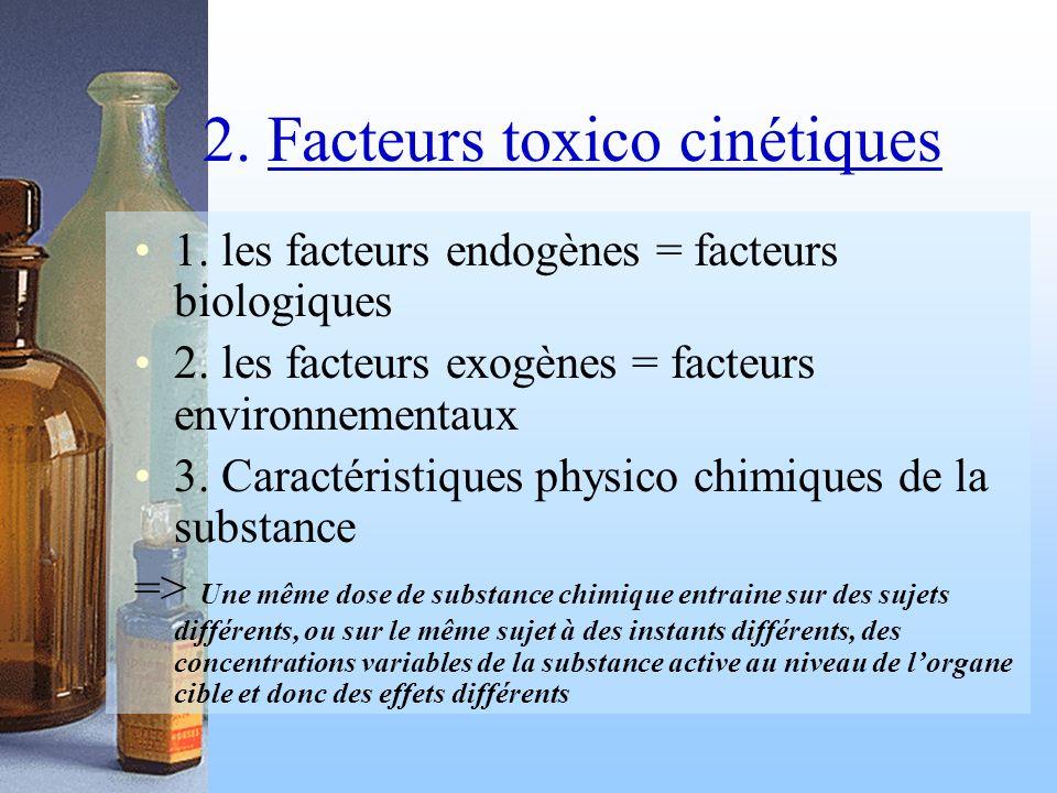 2. Facteurs toxico cinétiques 1. les facteurs endogènes = facteurs biologiques 2. les facteurs exogènes = facteurs environnementaux 3. Caractéristique