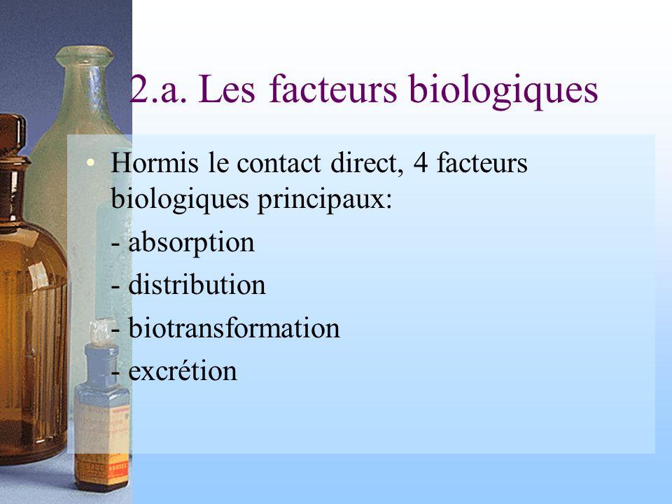 2.a. Les facteurs biologiques Hormis le contact direct, 4 facteurs biologiques principaux: - absorption - distribution - biotransformation - excrétion