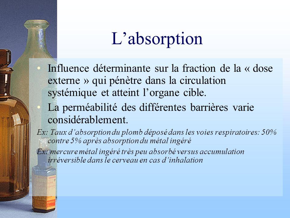 Labsorption Influence déterminante sur la fraction de la « dose externe » qui pénètre dans la circulation systémique et atteint lorgane cible. La perm
