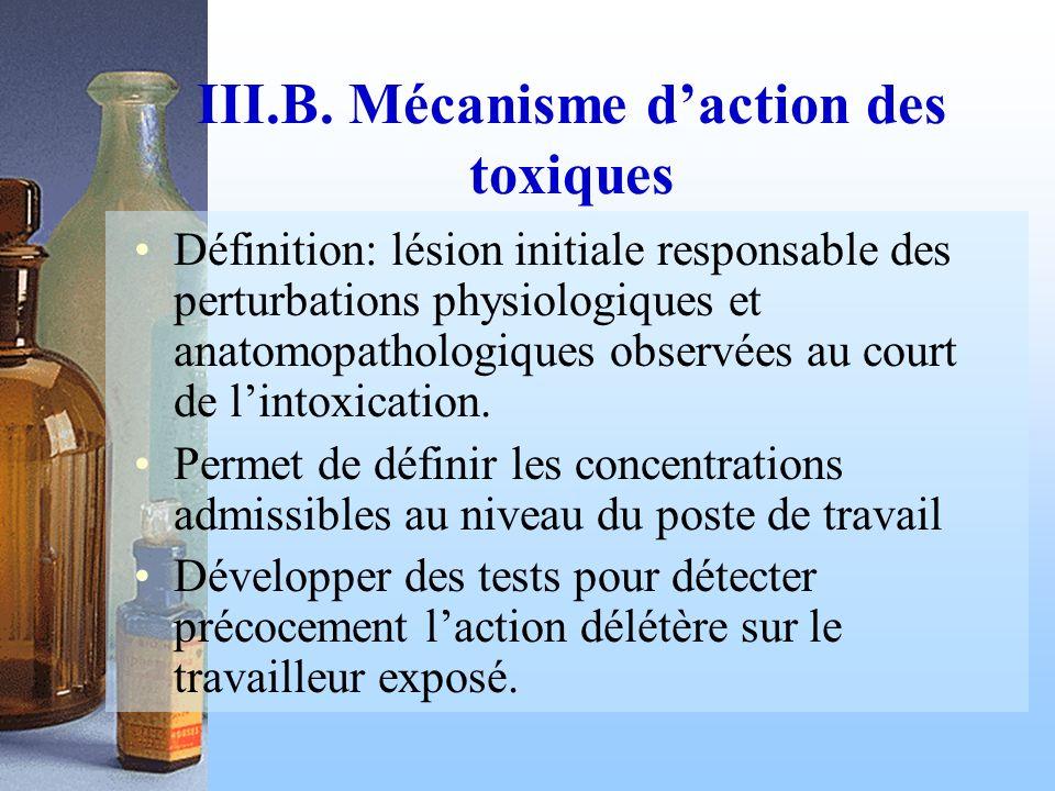 III.B. Mécanisme daction des toxiques Définition: lésion initiale responsable des perturbations physiologiques et anatomopathologiques observées au co