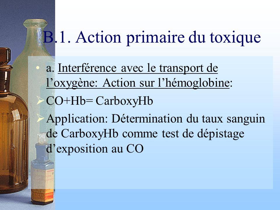 B.1. Action primaire du toxique a. Interférence avec le transport de loxygène: Action sur lhémoglobine: CO+Hb= CarboxyHb Application: Détermination du