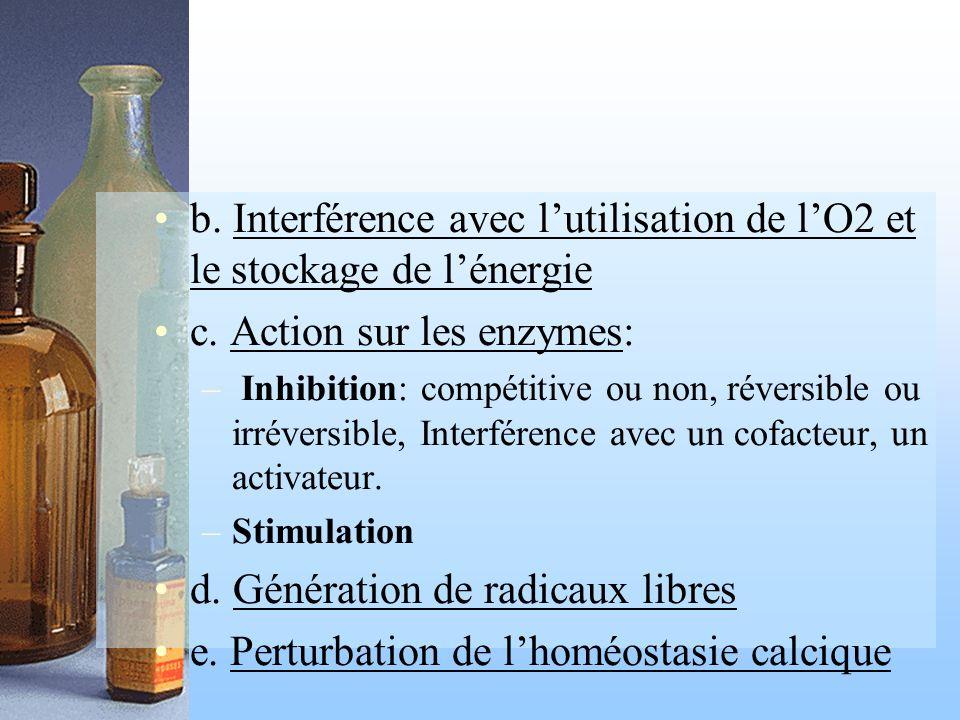 b. Interférence avec lutilisation de lO2 et le stockage de lénergie c. Action sur les enzymes: – Inhibition: compétitive ou non, réversible ou irréver