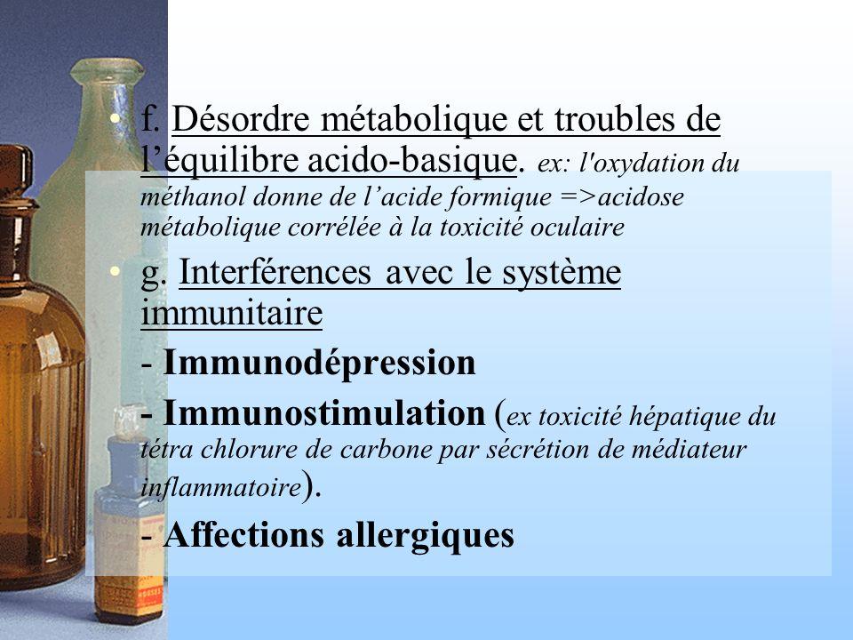 f. Désordre métabolique et troubles de léquilibre acido-basique. ex: l'oxydation du méthanol donne de lacide formique =>acidose métabolique corrélée à
