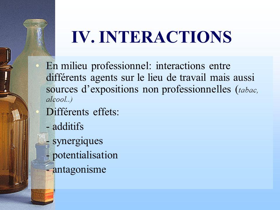 IV. INTERACTIONS En milieu professionnel: interactions entre différents agents sur le lieu de travail mais aussi sources dexpositions non professionne