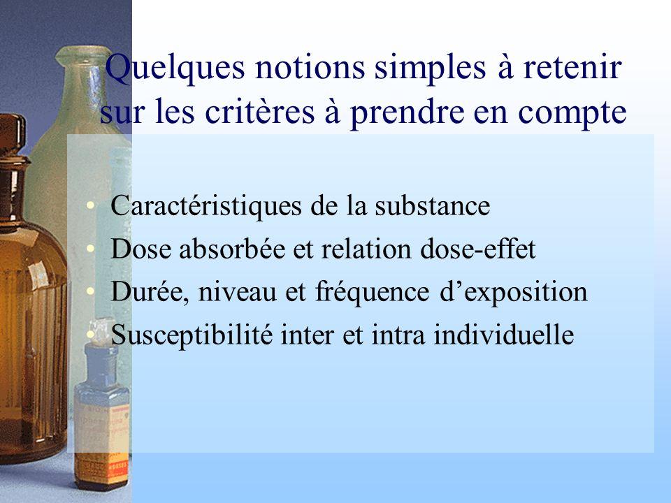 Quelques notions simples à retenir sur les critères à prendre en compte Caractéristiques de la substance Dose absorbée et relation dose-effet Durée, n