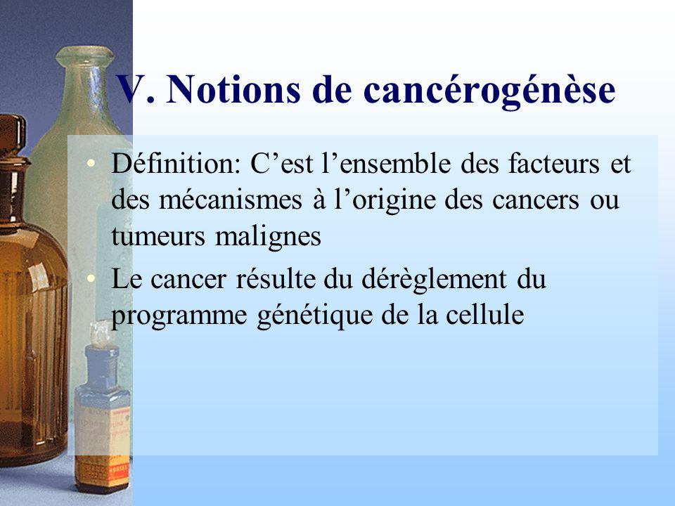 V. Notions de cancérogénèse Définition: Cest lensemble des facteurs et des mécanismes à lorigine des cancers ou tumeurs malignes Le cancer résulte du